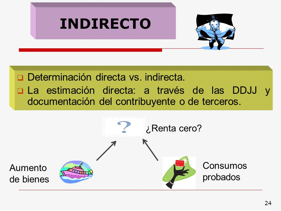 INDIRECTO Determinación directa vs. indirecta.