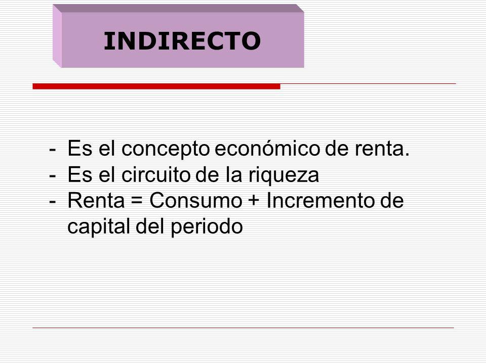 INDIRECTO Es el concepto económico de renta.