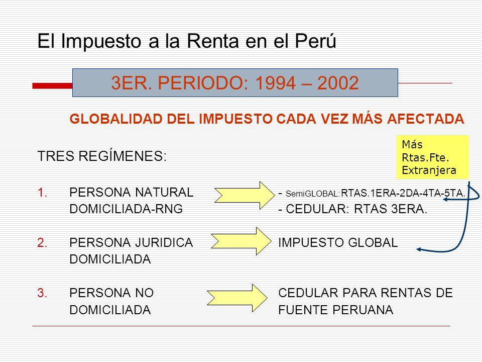 El Impuesto a la Renta en el Perú