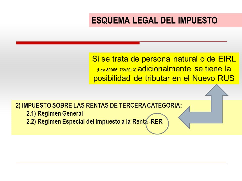 ESQUEMA LEGAL DEL IMPUESTO