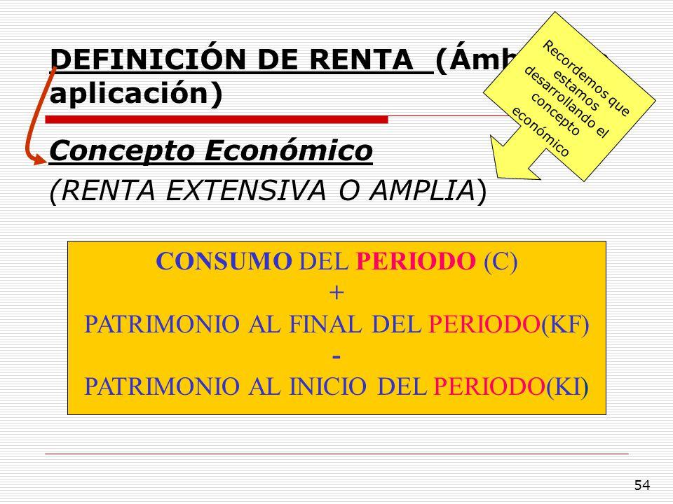 DEFINICIÓN DE RENTA (Ámbito de aplicación)