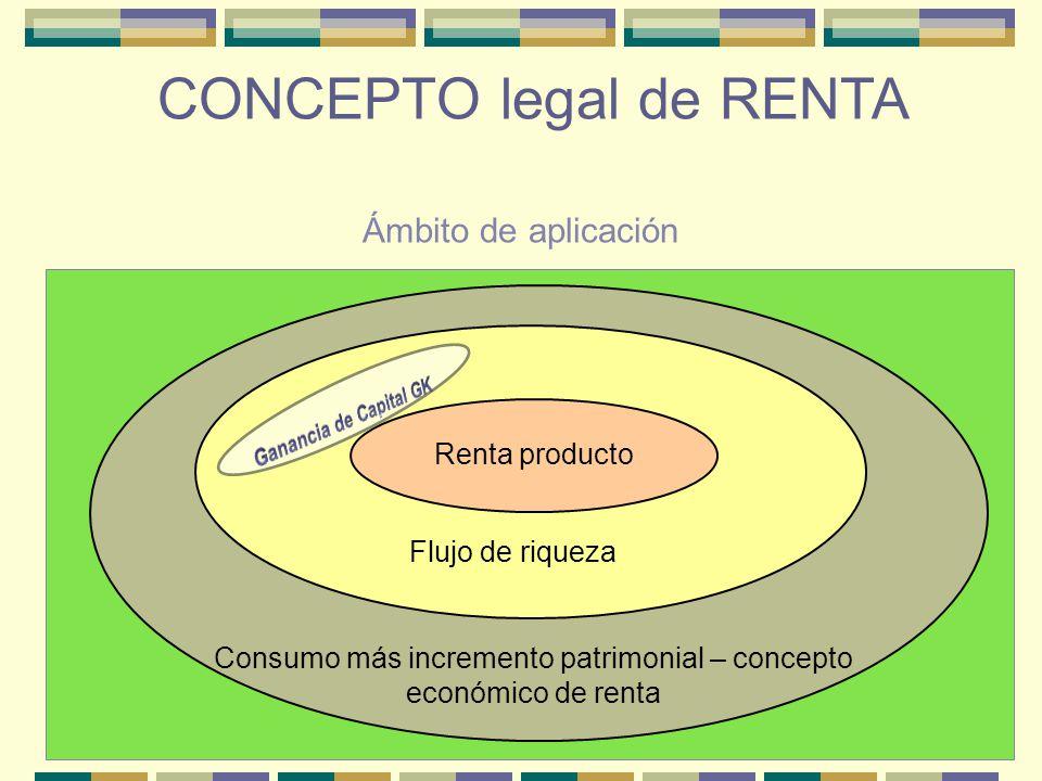 CONCEPTO legal de RENTA