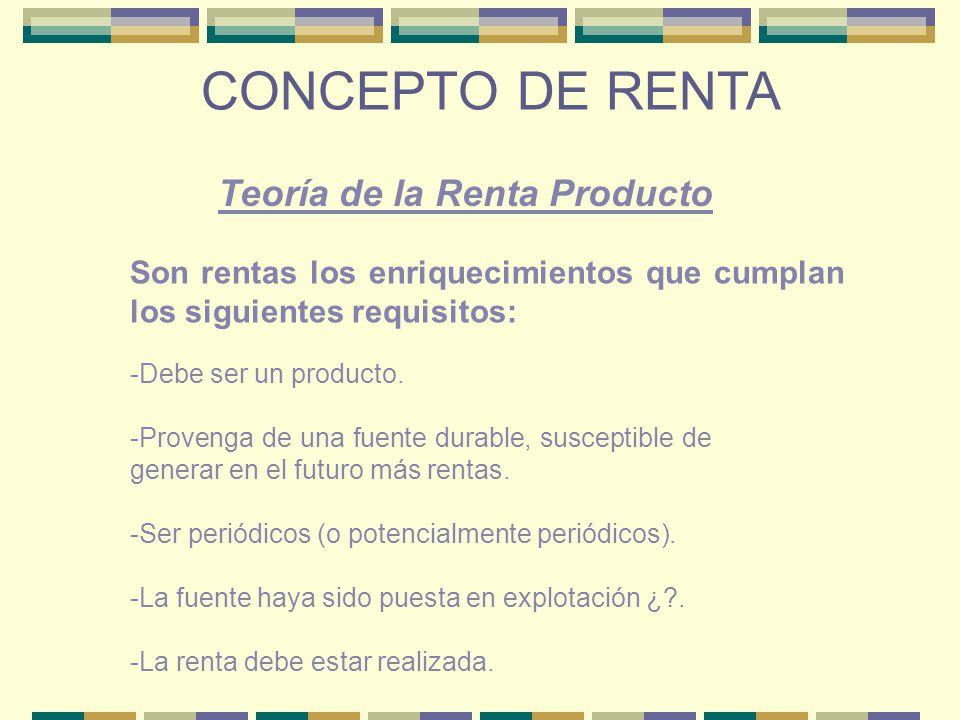 Teoría de la Renta Producto