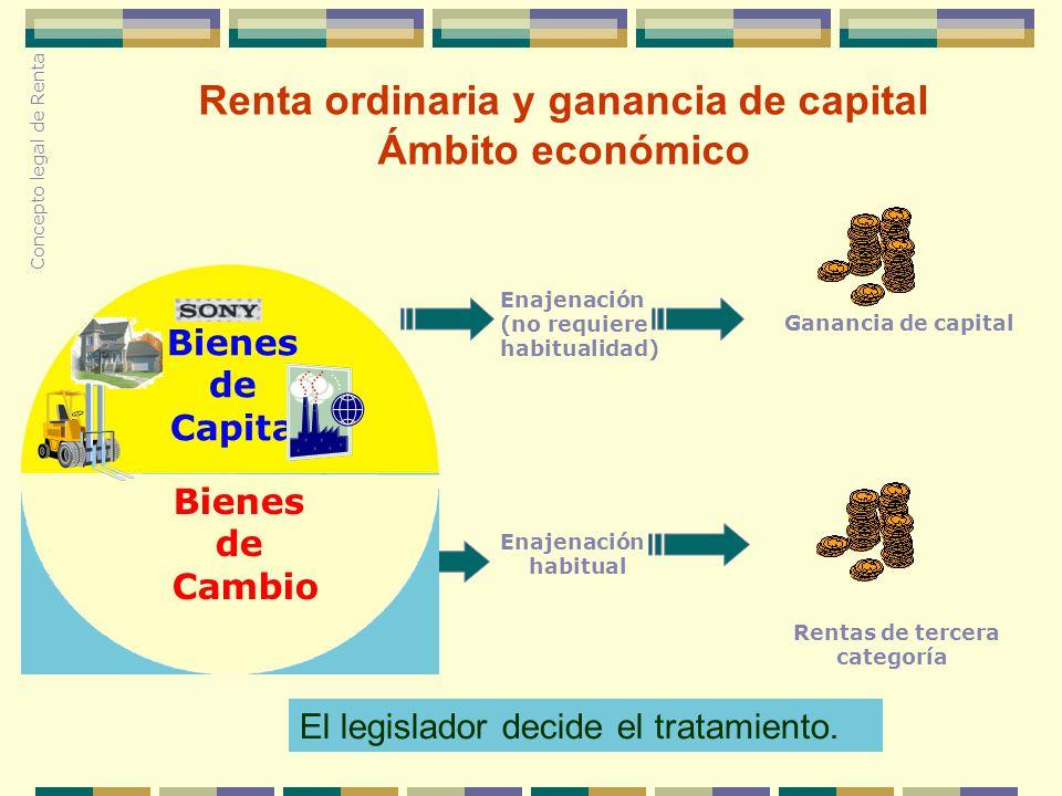Renta ordinaria y ganancia de capital Ámbito económico