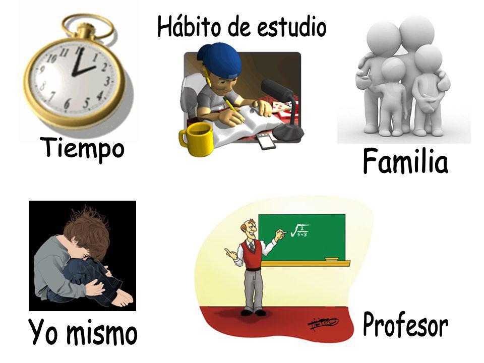 Hábito de estudio Tiempo Familia Profesor Yo mismo