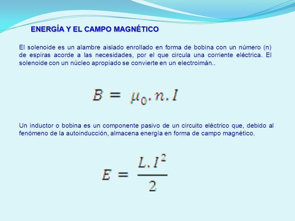 ENERGÍA Y EL CAMPO MAGNÉTICO