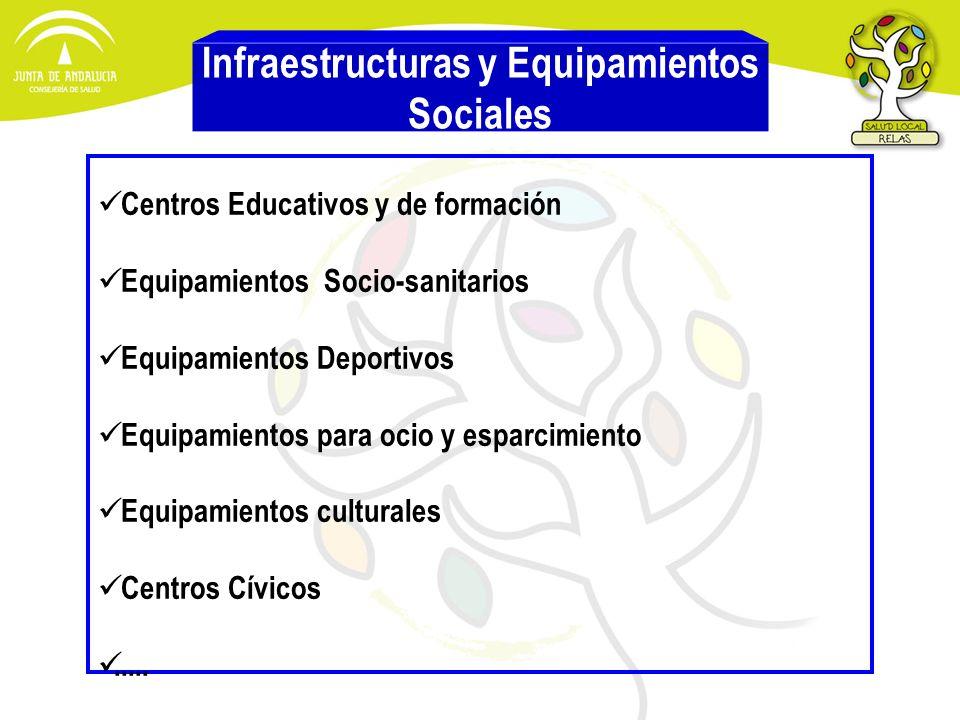 Infraestructuras y Equipamientos Sociales