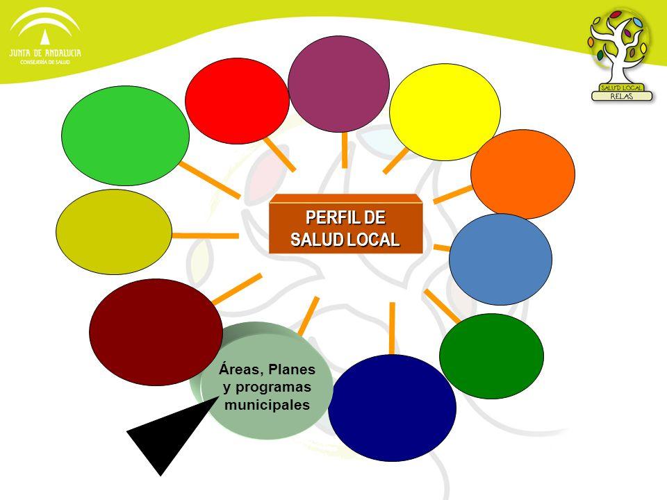 PERFIL DE SALUD LOCAL Áreas, Planes y programas municipales