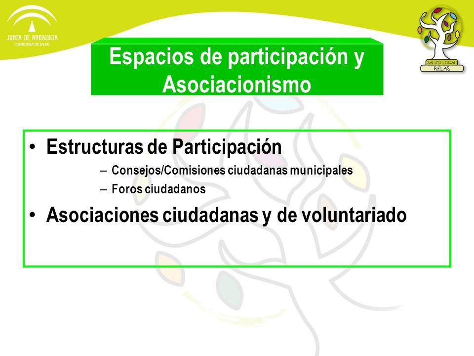 Espacios de participación y Asociacionismo