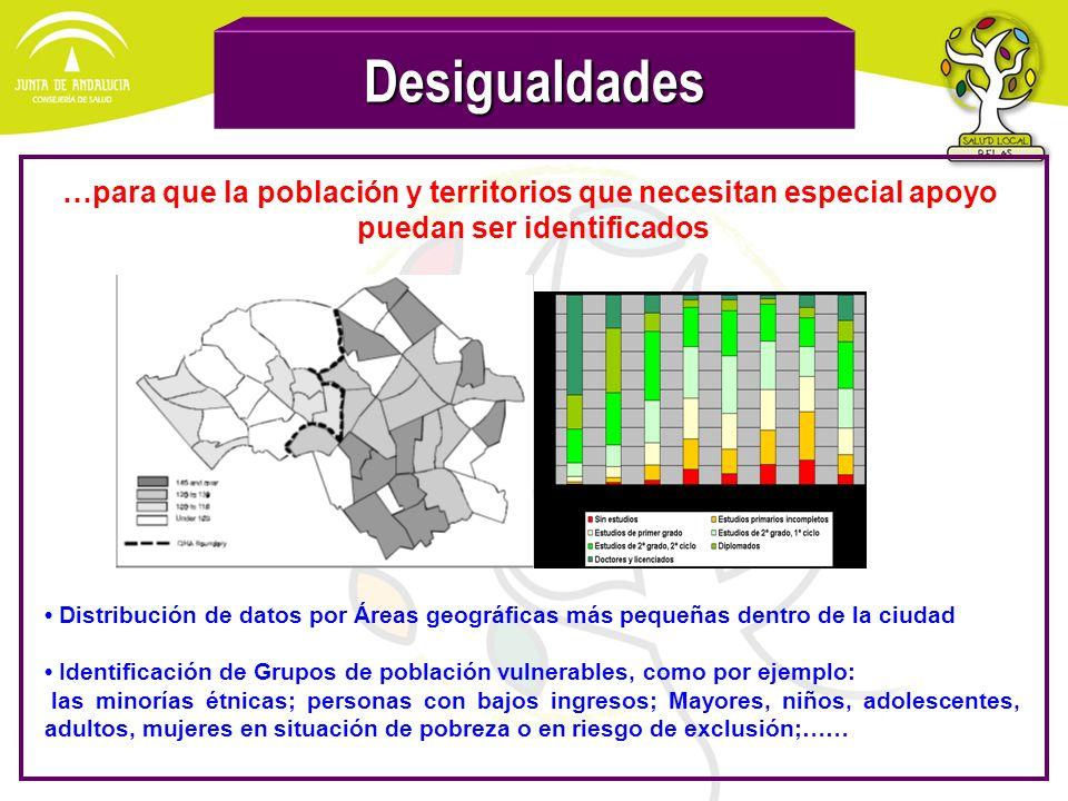 Desigualdades …para que la población y territorios que necesitan especial apoyo. puedan ser identificados.
