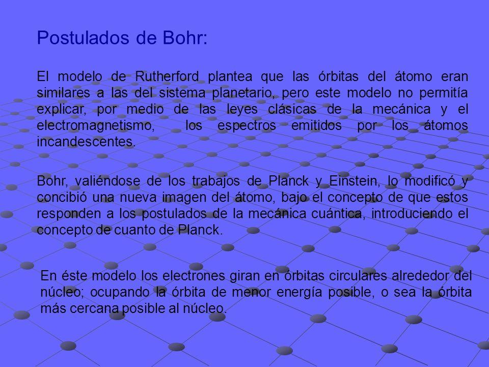 Postulados de Bohr: