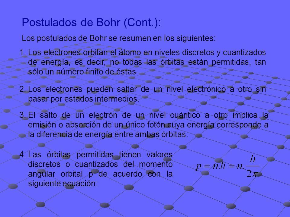 Postulados de Bohr (Cont.):