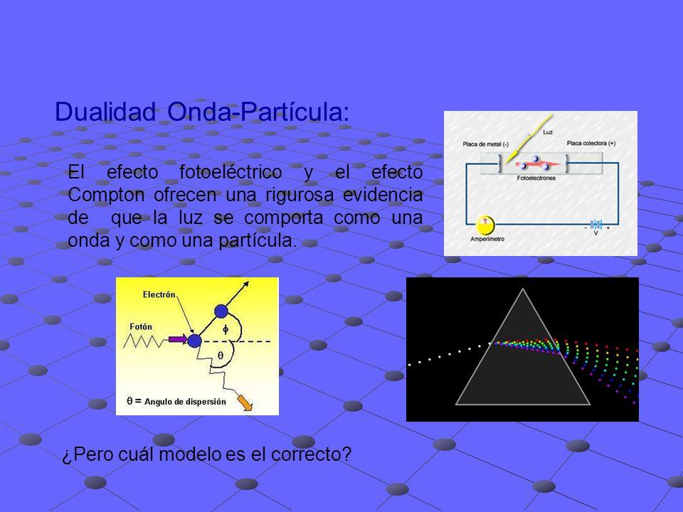 Dualidad Onda-Partícula: