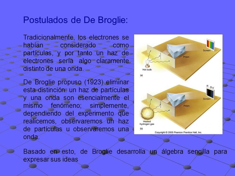 Postulados de De Broglie: