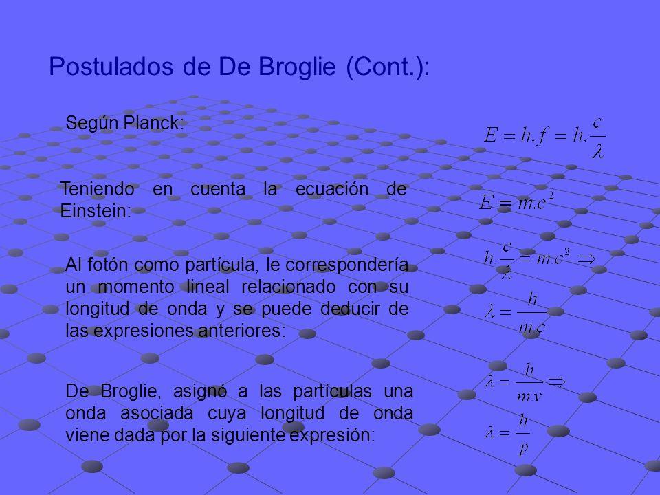 Postulados de De Broglie (Cont.):