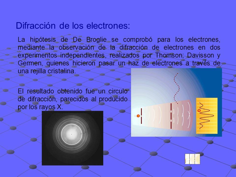 Difracción de los electrones: