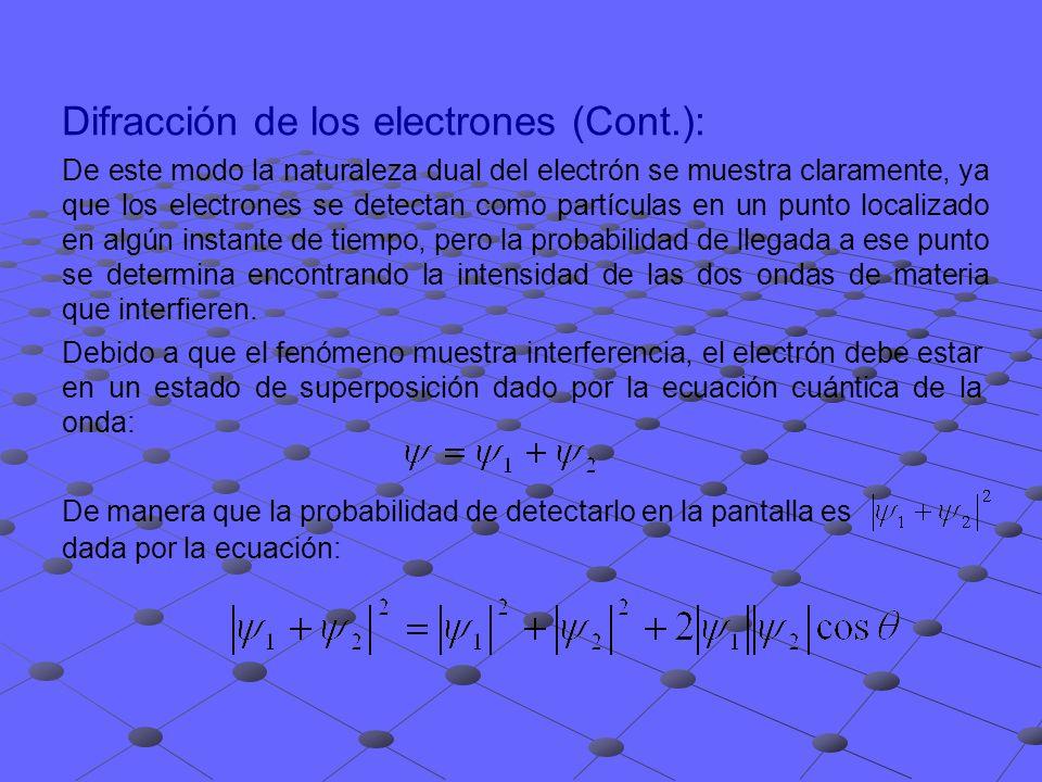 Difracción de los electrones (Cont.):