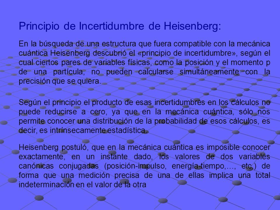 Principio de Incertidumbre de Heisenberg: