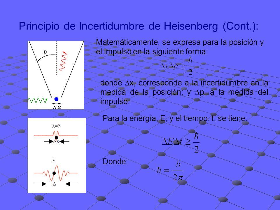 Principio de Incertidumbre de Heisenberg (Cont.):