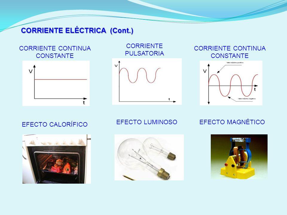 CORRIENTE ELÉCTRICA (Cont.)