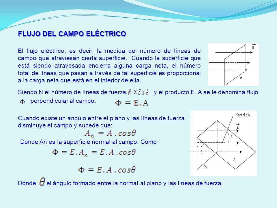FLUJO DEL CAMPO ELÉCTRICO