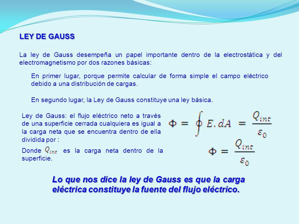 LEY DE GAUSS La ley de Gauss desempeña un papel importante dentro de la electrostática y del electromagnetismo por dos razones básicas: