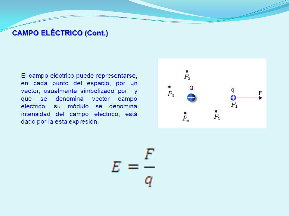 CAMPO ELÉCTRICO (Cont.)