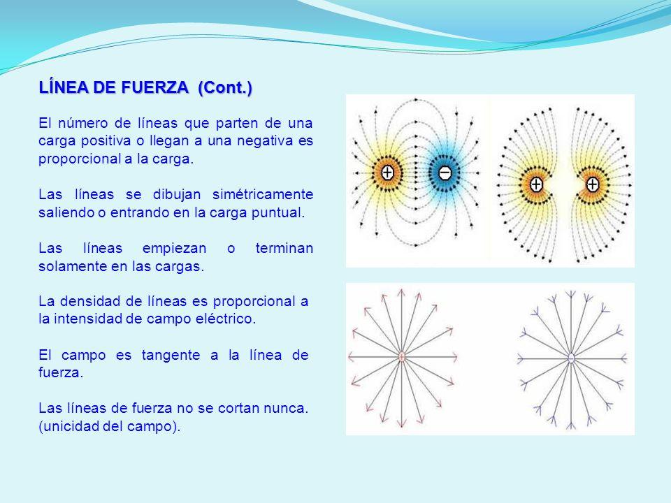 LÍNEA DE FUERZA (Cont.) El número de líneas que parten de una carga positiva o llegan a una negativa es proporcional a la carga.