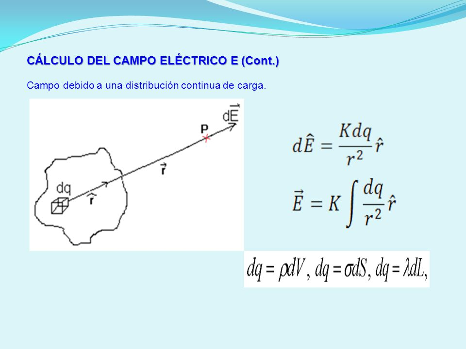 CÁLCULO DEL CAMPO ELÉCTRICO E (Cont.)