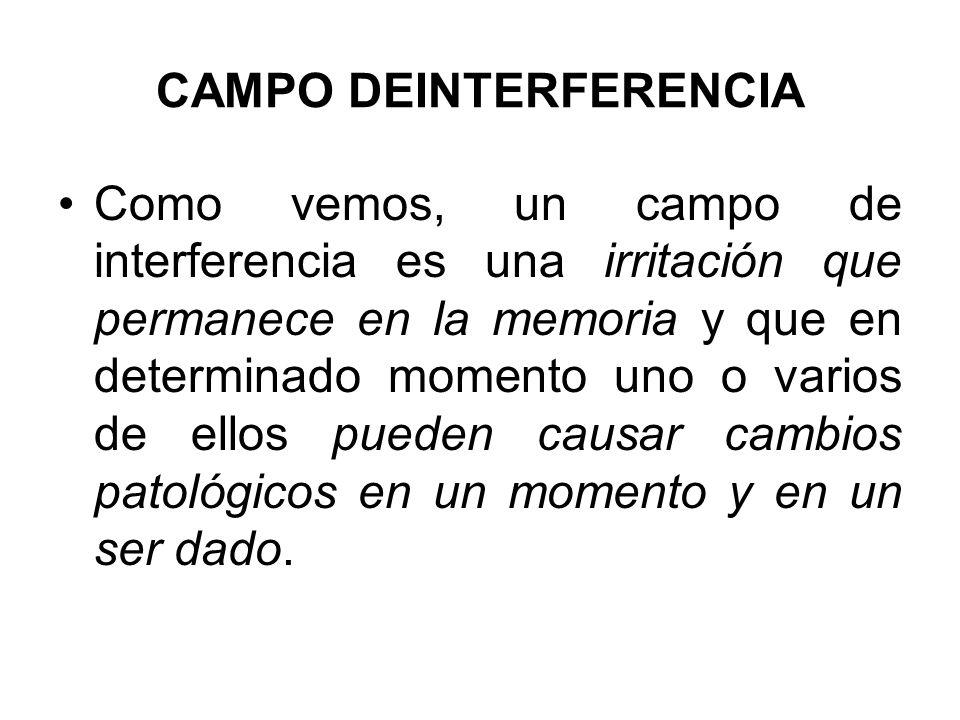 CAMPO DEINTERFERENCIA