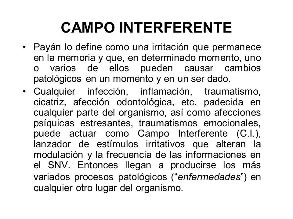 CAMPO INTERFERENTE