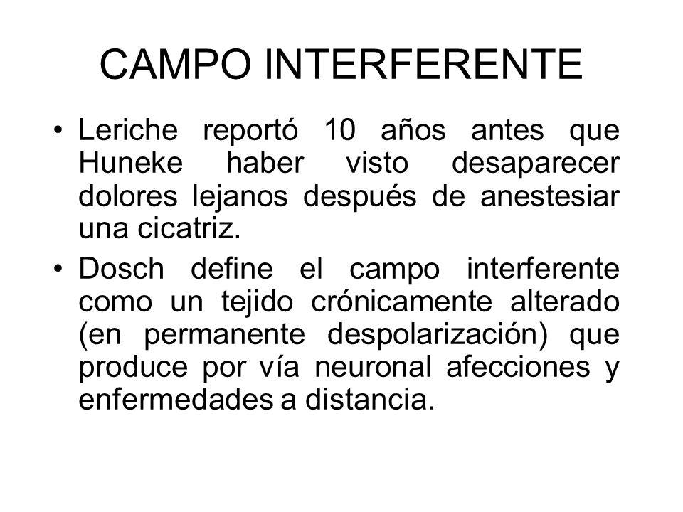 CAMPO INTERFERENTE Leriche reportó 10 años antes que Huneke haber visto desaparecer dolores lejanos después de anestesiar una cicatriz.