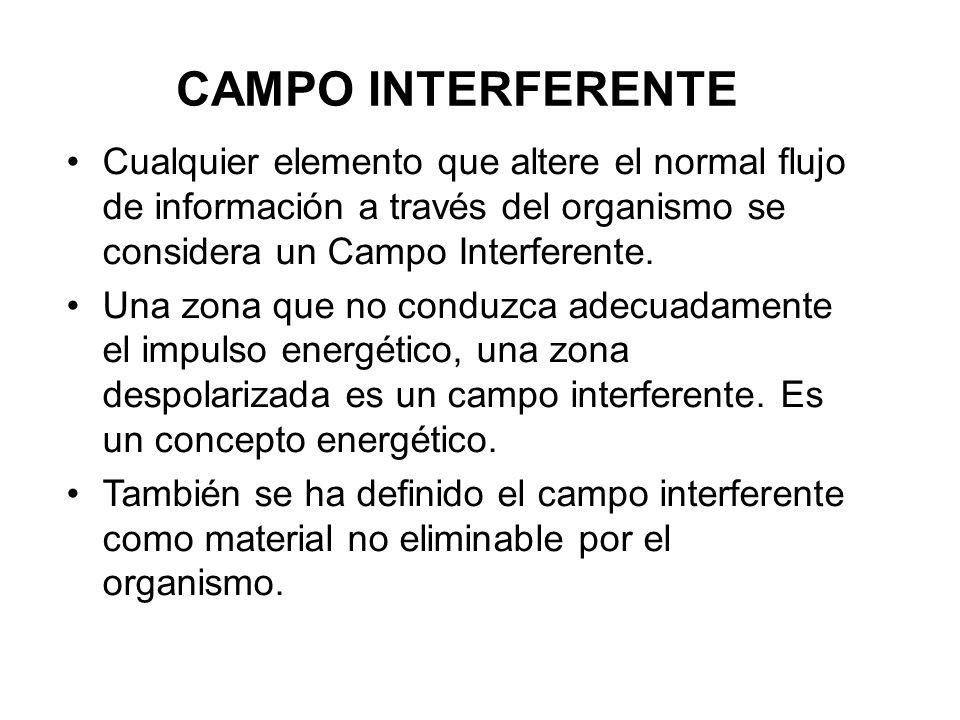 CAMPO INTERFERENTE Cualquier elemento que altere el normal flujo de información a través del organismo se considera un Campo Interferente.