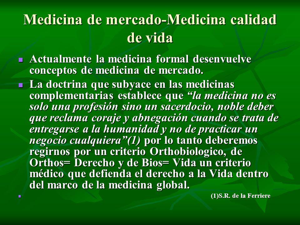 Medicina de mercado-Medicina calidad de vida