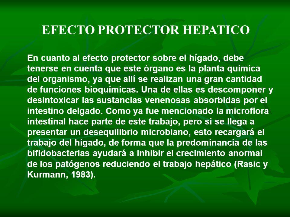 EFECTO PROTECTOR HEPATICO