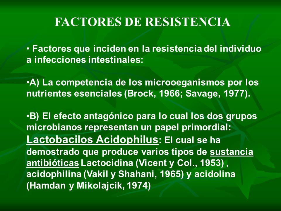 FACTORES DE RESISTENCIA