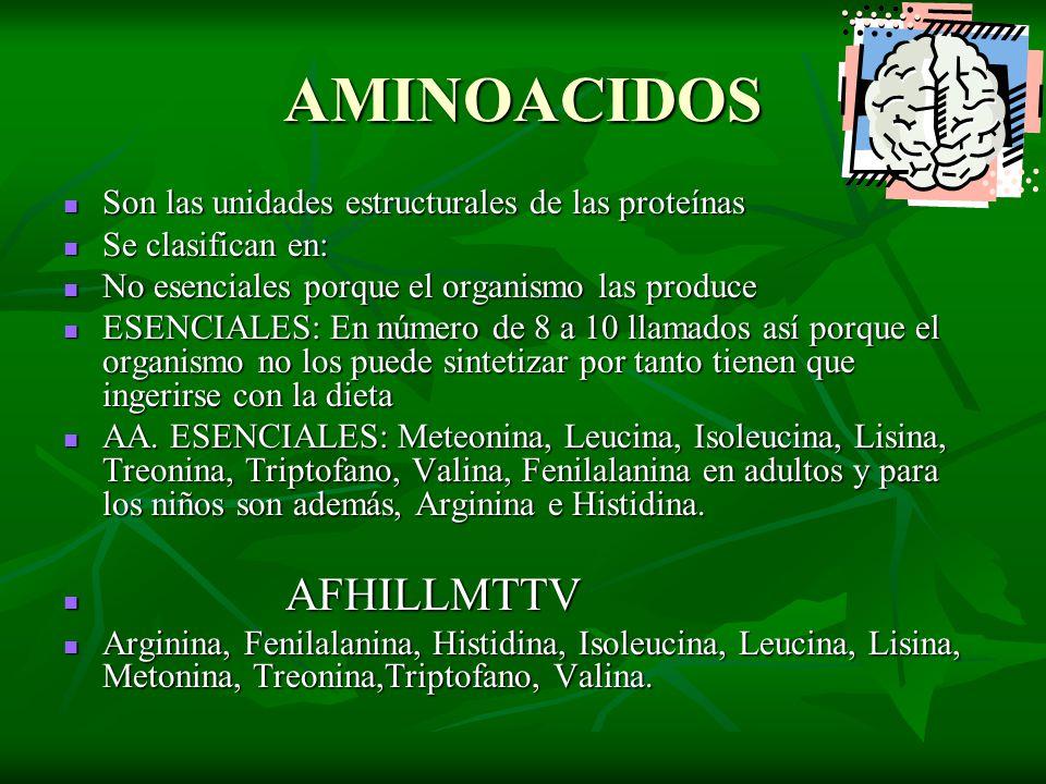 AMINOACIDOS Son las unidades estructurales de las proteínas