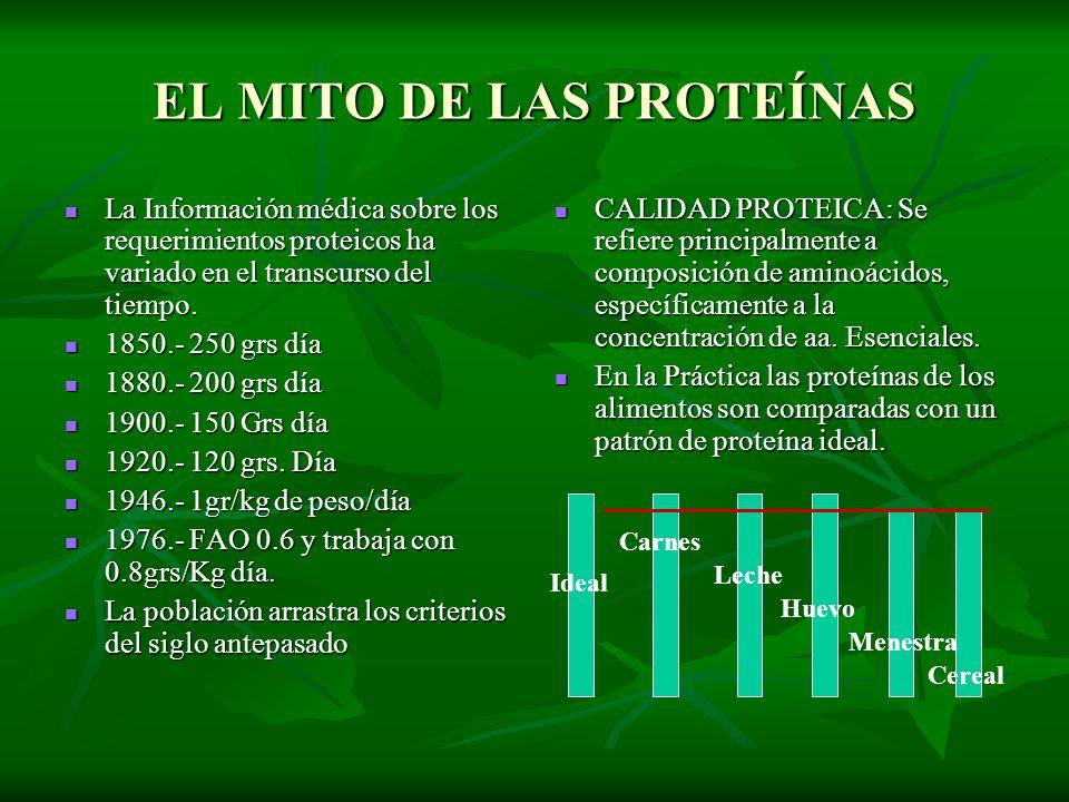EL MITO DE LAS PROTEÍNAS