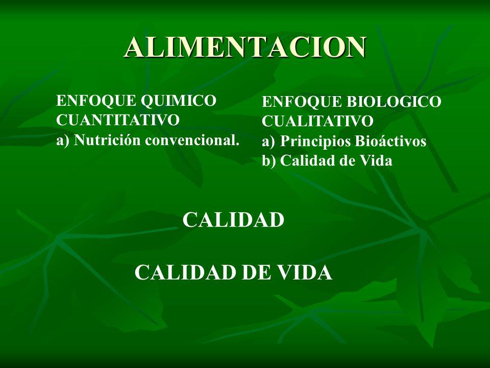 ALIMENTACION CALIDAD CALIDAD DE VIDA ENFOQUE QUIMICO ENFOQUE BIOLOGICO