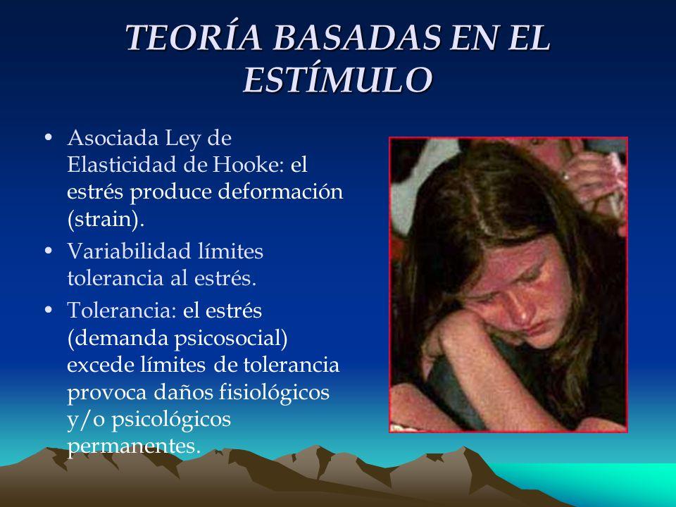 TEORÍA BASADAS EN EL ESTÍMULO