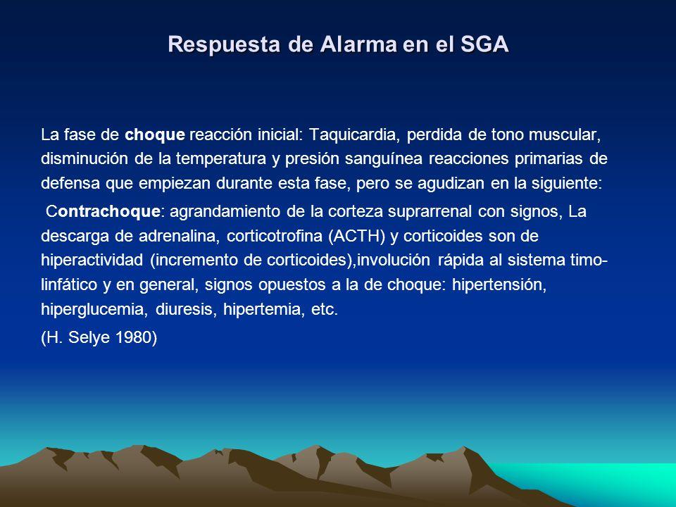 Respuesta de Alarma en el SGA
