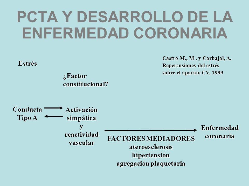 PCTA Y DESARROLLO DE LA ENFERMEDAD CORONARIA