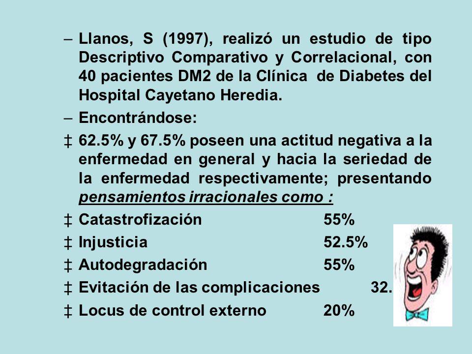 Llanos, S (1997), realizó un estudio de tipo Descriptivo Comparativo y Correlacional, con 40 pacientes DM2 de la Clínica de Diabetes del Hospital Cayetano Heredia.