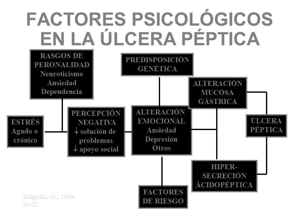 FACTORES PSICOLÓGICOS EN LA ÚLCERA PÉPTICA