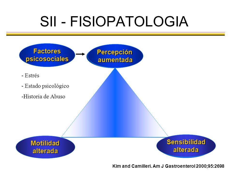 SII - FISIOPATOLOGIA Factores Percepción psicosociales aumentada