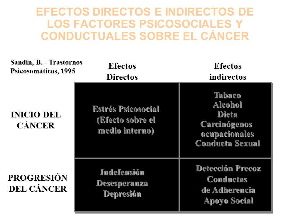 EFECTOS DIRECTOS E INDIRECTOS DE LOS FACTORES PSICOSOCIALES Y CONDUCTUALES SOBRE EL CÁNCER