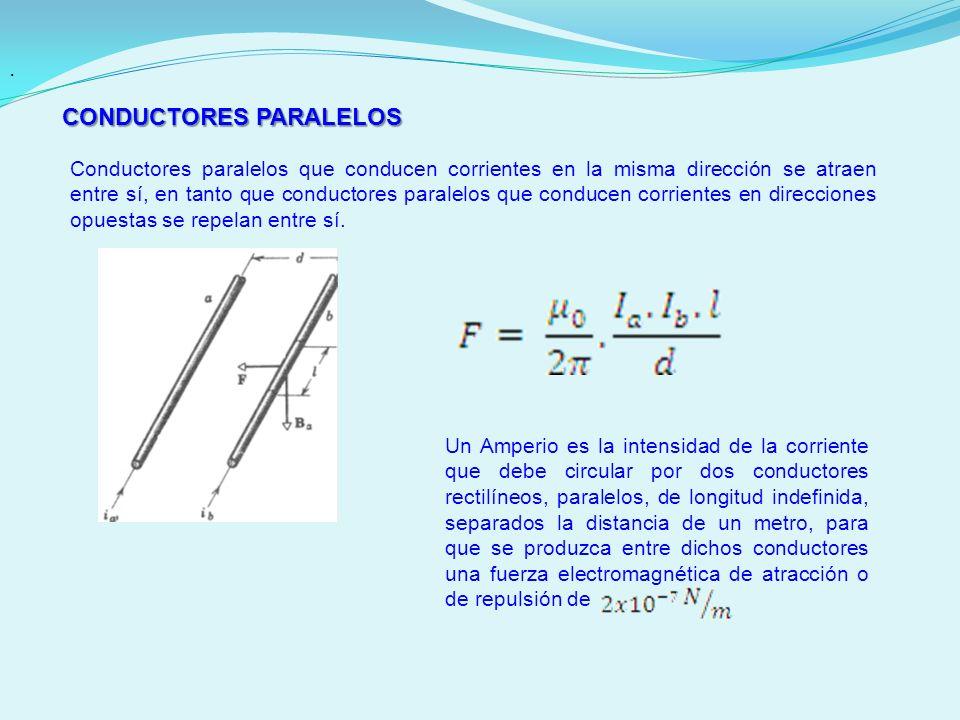 CONDUCTORES PARALELOS