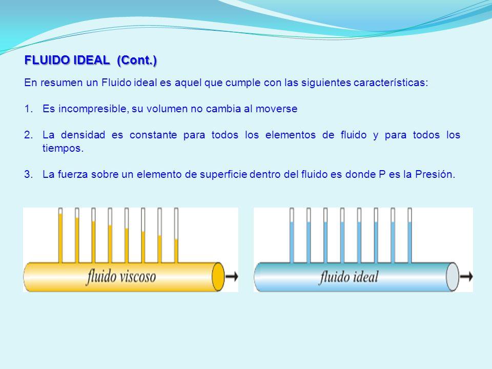 FLUIDO IDEAL (Cont.) En resumen un Fluido ideal es aquel que cumple con las siguientes características: