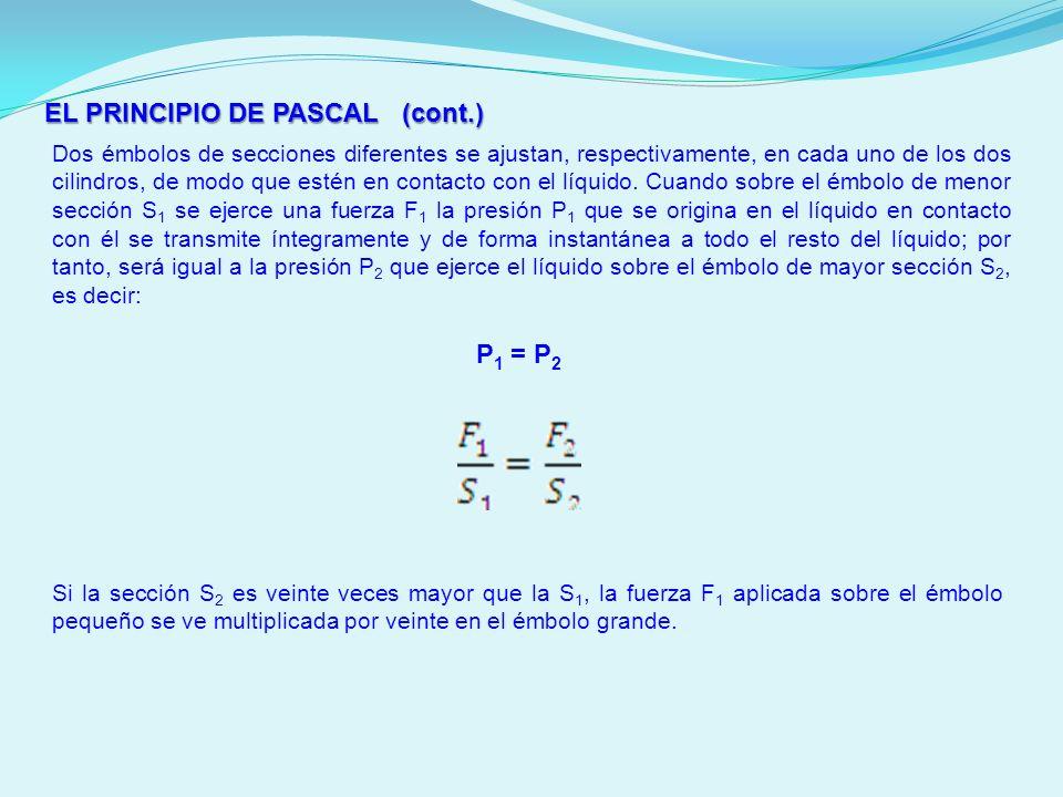 EL PRINCIPIO DE PASCAL (cont.)