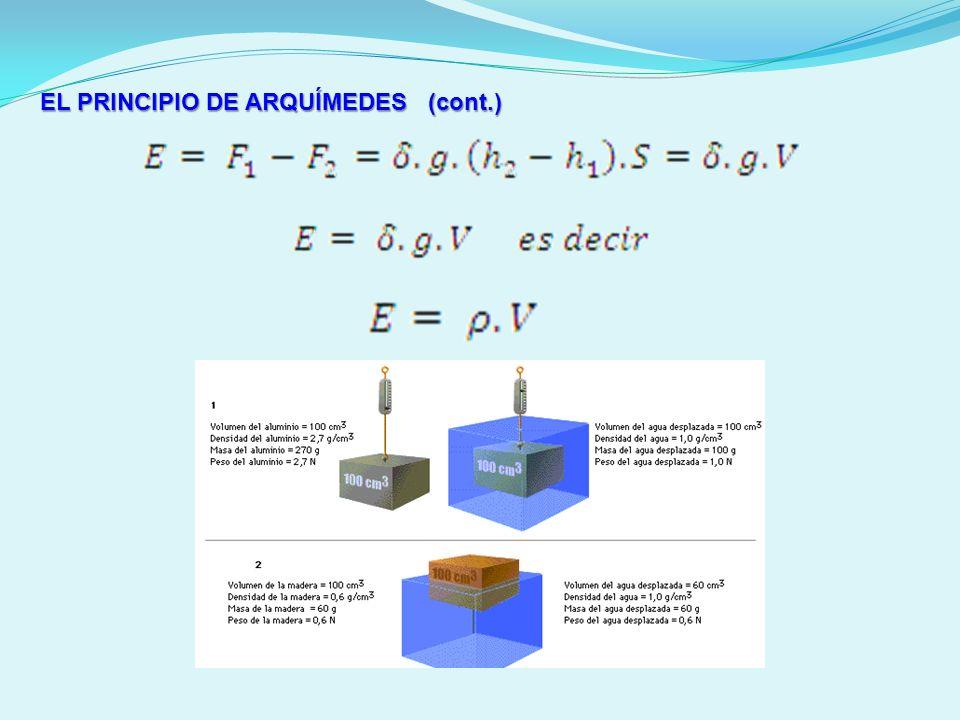 EL PRINCIPIO DE ARQUÍMEDES (cont.)